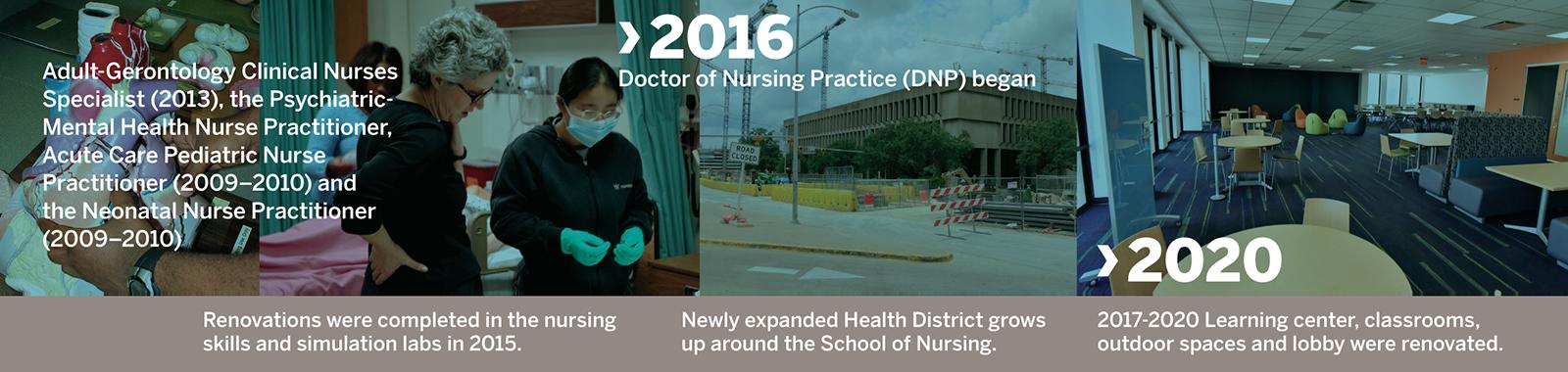 UT Austin School of Nursing Timeline