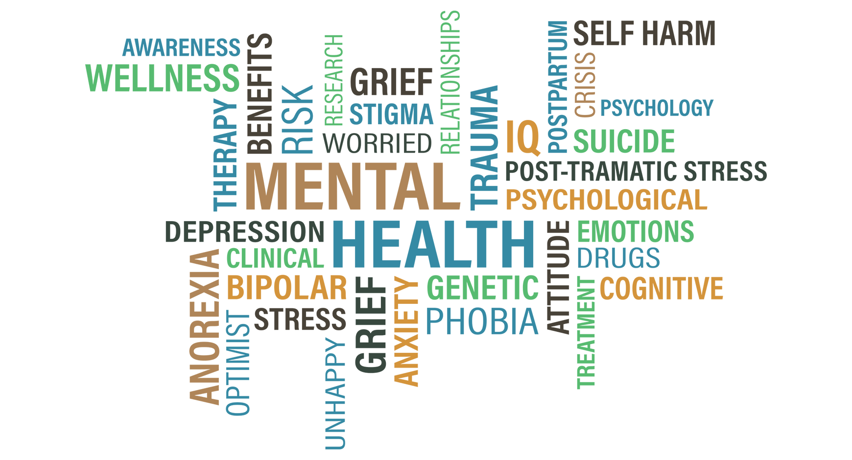 Collage of mental health words